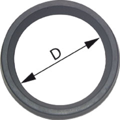 Gaskets for PP screw connections