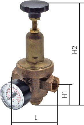 Pressure regulators for gases and liquids, up to 40 bar