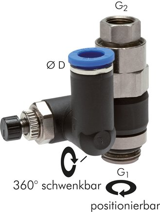 Flow control silencers with pilot-operated check valve, Standard