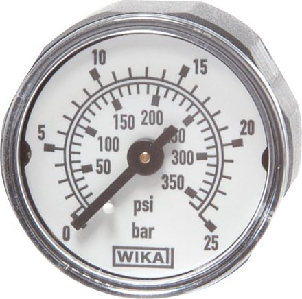 Mini pressure gauge, horizontal, class 4.0