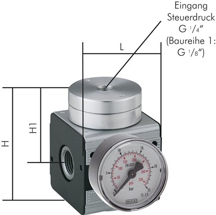 Remote-controlled pressure regulators (volume boosters), up to 17500 l/min*
