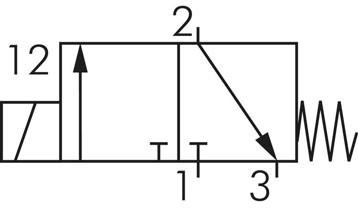 Dials, Meters and Charts for C/C++, Java, C#/.NET, HTML5 ...  Three Way Valve Symbol