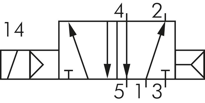 pneumatic 3 way valve diagram 3 way valve block diagram airtec 5/2-way solenoid valve namur, g 1/4